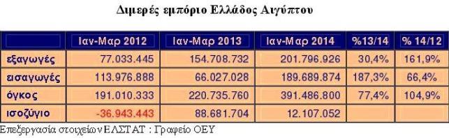 exagoges 2014 01